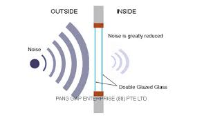 double glazed glass prevents most noise from travelling into the room