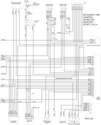 ktm headlight wiring diagram discover your wiring mitsubishi montero sport fuse box diagram 2001 ktm headlight wiring