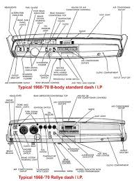 1970 dodge charger wiring diagram wiring diagram and engine diagram 68 Charger Wiring Diagrams t5710992 1999 dodge durango 5 2 firing order as well 68 amc amx wiring diagram also 68 charger wiring diagram