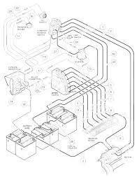 Wiring diagram for 1991 club car 36 volt tearing