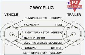 7way rv trailer connector wiring diagram etrailer wiring diagrams 7 Blade Trailer Plug Wiring Diagram wiring diagram for 7 way trailer plug wildness me rv trailer plug diagram 4 plug trailer wiring diagram pj trailers trailer plug wiring best trailer plug