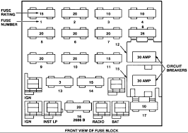 1994 chevy 1500 fuse box diagram 1994 image wiring 1994 chevrolet truck fuse box location 1994 automotive wiring on 1994 chevy 1500 fuse box diagram