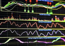 Charting Forex Data