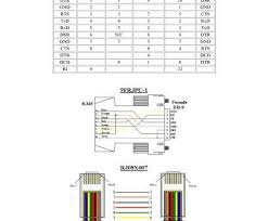 rs422 to rj45 wiring diagram new rs232 crossover cable diagram rj45 rs422 to rj45 wiring diagram professional rs232 crossover cable diagram rs wiring diagram efcaviation rh