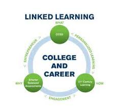 Professional Resume Writing Services Columbia Sc Resume Writing Workshop  University Of South Carolina Yelp