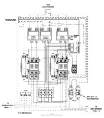 200 amp automatic transfer switch wiring diagram 200 briggs and stratton power products 071058 0 dual 200 amp split on 200 amp automatic transfer generac rts transfer switch wiring diagram generac