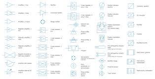 electrical wiring diagram symbols ppt electrical discover your toyota electrical wiring diagram symbols nodasystech