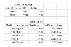 Schedule Conflict C Enrollment System Schedule Conflict Stack Overflow