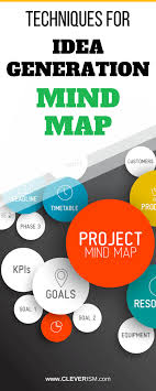 Diagrams And Charts Can Be Effective Tools For Generating Ideas Techniques For Idea Generation Mind Maps Cleverism