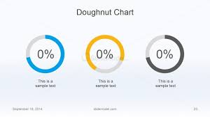 Donut Chart Illustrator Solved How Can I Create A Simple Donut Chart In Illustrat