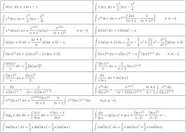 Derivatives And Integrals Of Trig Functions Its My Blogs