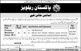 New Jobs Pakistan Railways Jobs 2019 Latest Pknewjobs
