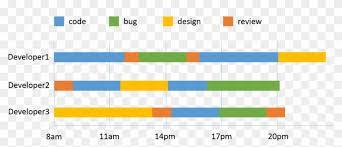 Png Transparent Download Graph Kleo Beachfix Co How