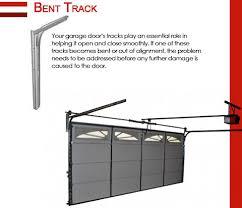 garage door trackCommon Garage Door Problems