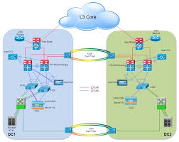data center interconnect design guide for virtualized workload cisco virtualized workload mobility design considerations