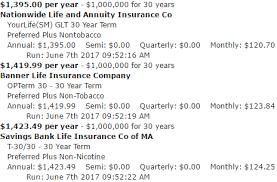 30 Year Term Life Insurance Quotes Mesmerizing 48 Year Term Life Insurance Quote Mesmerizing 48 48 Year Term