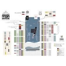 arduino data sheet mega 2560 r3 ch340g robotop lv