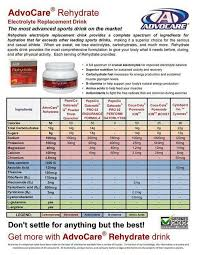 Rehydrate Advocarechampions