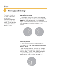 Buy The Wall Street Journal Guide To Information Graphics