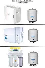 İhlas AURA Cebilon 6 Aşamalı Su Arıtma Cihazı Filtre Bakım Seti » WaterMelon