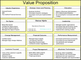 Personal Value Proposition Example Uzfkw Best Of Resume Value