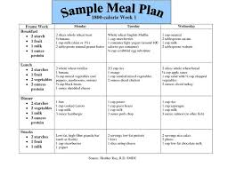 Diabetic Meal Planner Free Diabetic Meal Plan Pdf Mobile Discoveries