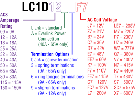 schneider electric reversing ac contactors schneider electric tesys d reversing ac contactor part number builder