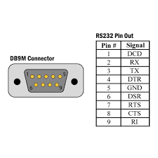 rs485 wiring diagram serial electrical pics 64442 linkinx com rs485 wiring diagram serial electrical pics
