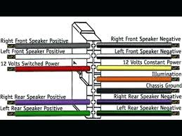 sony car stereo speaker wiring diagram jeep grand radio diagrams Clarion Car Stereo Wiring Diagram at Car Stereo Speaker Wiring Diagram