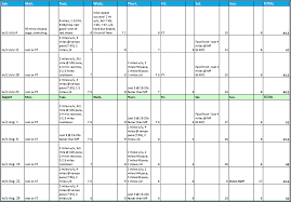 workout plans excel weekly workout schedule template