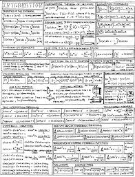 calculus review sheet sheets left