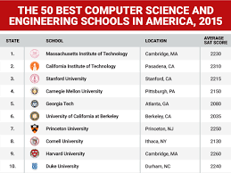 Best computer science and engineering schools in US - Business Insider