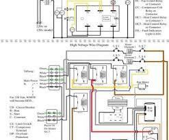 240v motor starter wiring diagram brilliant 3 phase motor wiring 240v motor starter wiring diagram fantastic wiring diagram 480v 3 phase transformer to 240v at motor