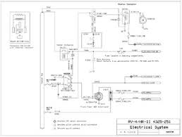 airbus electrical system wiring schematics electrical and these schematics square measure simply tailored several craft panel installations and there square measure many common parts that would be used for any