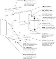 deep standard kitchen base cabinets