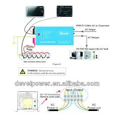 wiring diagram air conditioner inverter wiring circuit diagram of inverter air conditioner wiring diagram and on wiring diagram air conditioner inverter