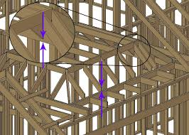 Note that changing ceiling plane height's does not effect the distance that  the framing is mis-aligned.