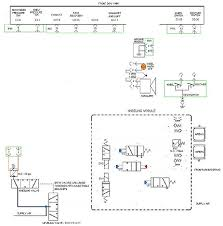 kneeling j4500 multiplexed mux service information motor both the electrical function and air flow will be discussed in each phase before going any further it is necessary to explain the drawings used in this