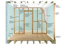 how to frame a wall and door framing