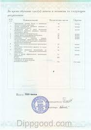 Купить диплом о профессиональной переподготовке Безопасность  Диплом о профессиональной переподготовке