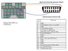 obd wiring diagram obd image wiring diagram ford obd2 wiring diagram jodebal com on obd wiring diagram