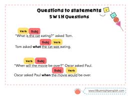 Psle English El English Sentences Direct Indirect