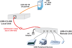 usb over cat5 wiring diagram schematics and wiring diagrams cat 5 wiring diagram crossover cable