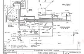 wiring diagram taylor dunn wiring diagram turn signal taylor dunn Onboard Battery Charger Wiring Diagram at Lester Battery Charger Wiring Diagram