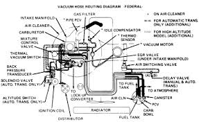 repair guides vacuum diagrams vacuum diagrams autozone com 1 early model 1 9l engine federal