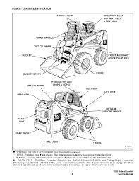 s220 bobcat wire diagram wiring diagram info s220 bobcat wire diagram wiring diagram centrebobcat s220 skid steer loader service repair manual s n 523211001