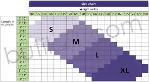Swedish Supporters Compression Socks Size Chart Maternity