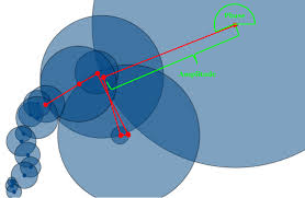 Animation Circles A Tale Of Math Art Creating The Fourier Series Harmonic Circles