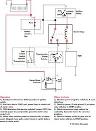 2003 ford taurus pats wiring diagram wiring diagram schematics no crank no start ford ricks auto repair advice ricks