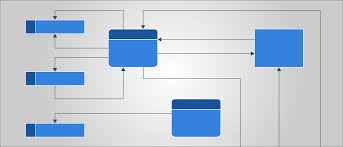 Transaction Flow Chart Example Data Flow Diagram Symbols Types And Tips Lucidchart